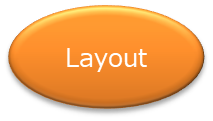 Layout component