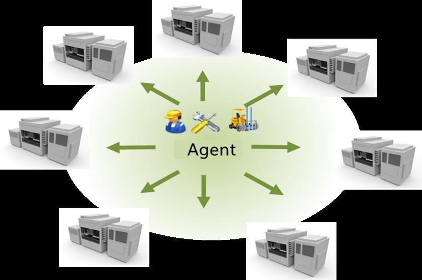 Autonomous Agent