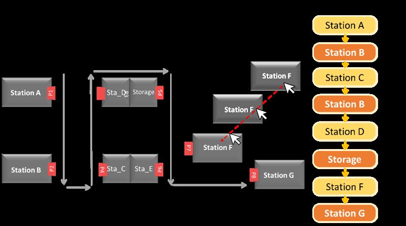 Figure 5. Method of changing the floor plan.